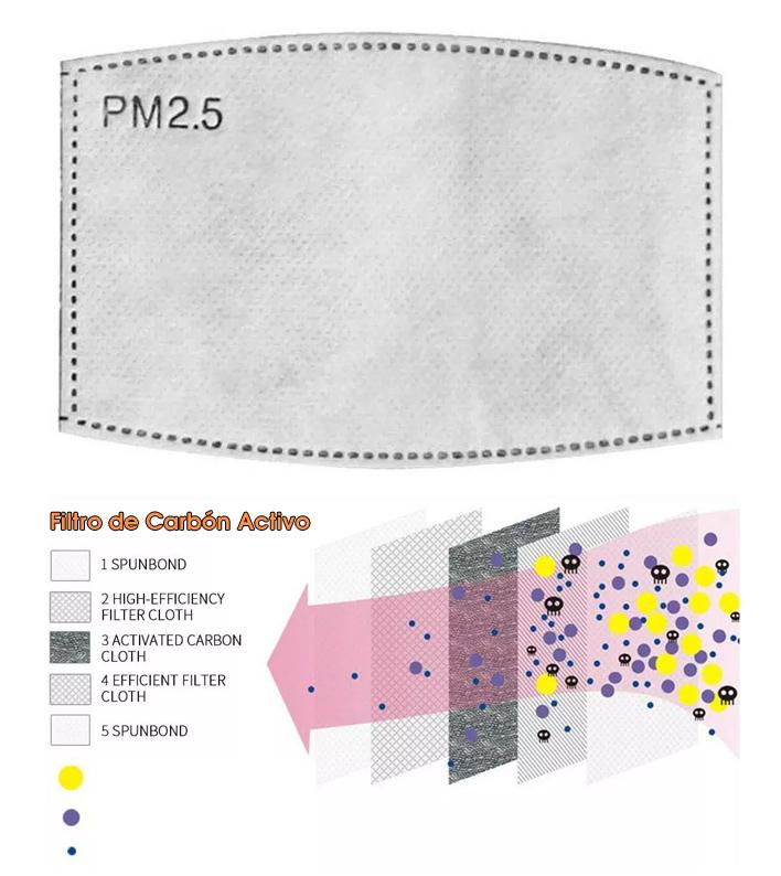 filtro-carbon-activo-mascarillas-algodon