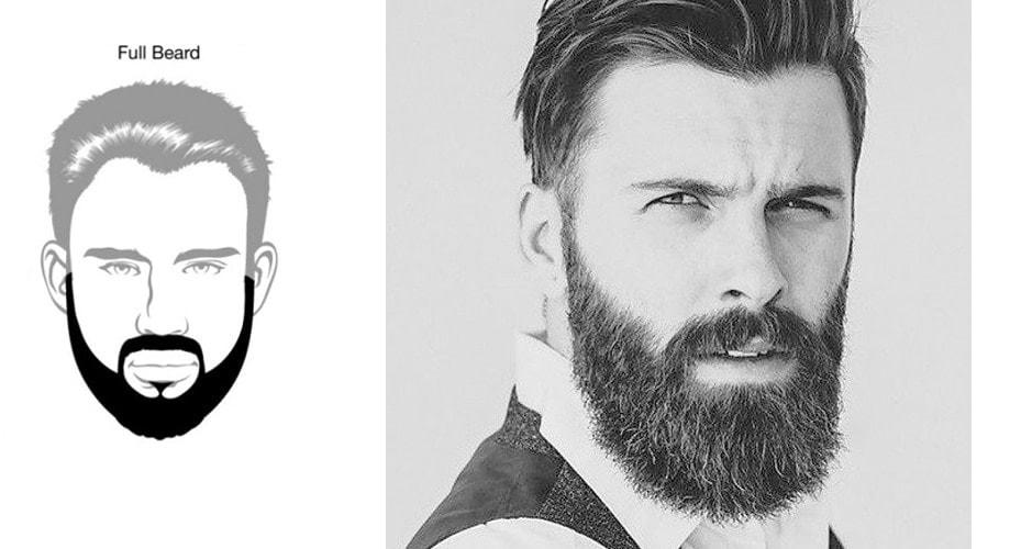 Tipos de barba según la forma del rostro - Alpel