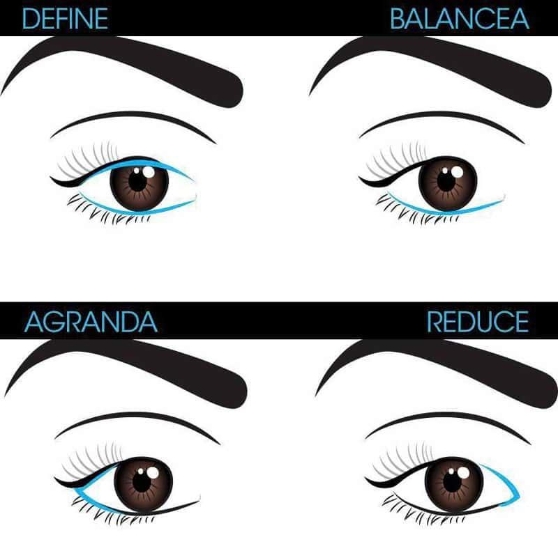 Consejos Para Corregir La Forma De Tus Ojos Con Delineador